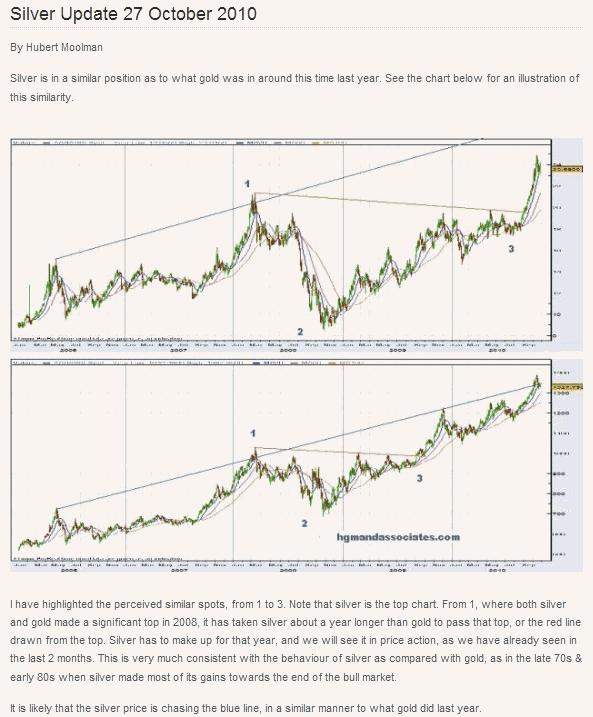 9150f1772 Vyznačil som podobne vnímané miesta od 1 po 3. Striebro je vrchný graf. Od  bodu 1, kedy striebro a zlato významne vzrástlo, trvalo striebru o rok  dlhšie, ...