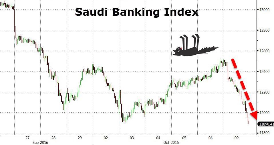Akcie_Saudskych_bank_celia_krachu_a_minimam_2016_1