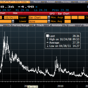 pict_2a1ffc32_2008_2011_august_vyvoj_indexu_strachu_volatility.png