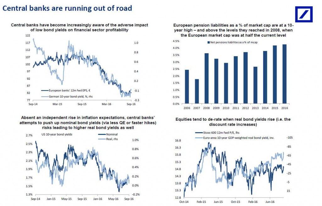 Kolko_casu_este_maju_centralne_banky_2016_graf_1