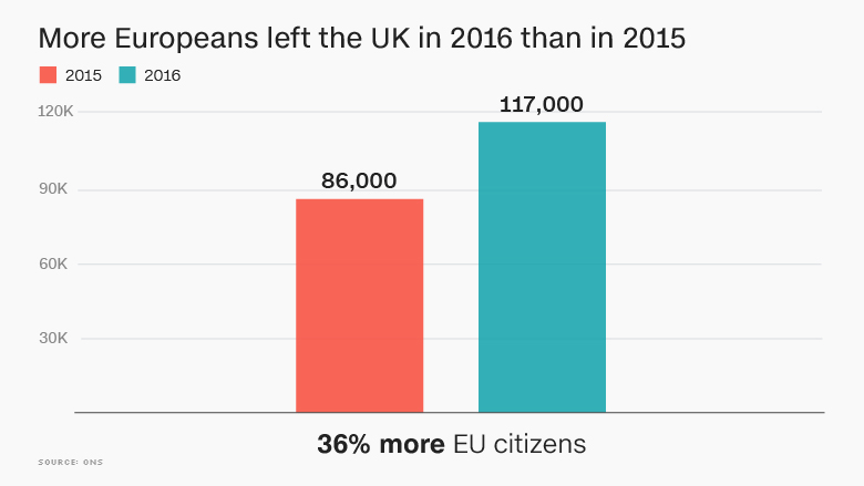 Obcania_Eu_po_Brexite_opustaju_Britaniu_2017_2