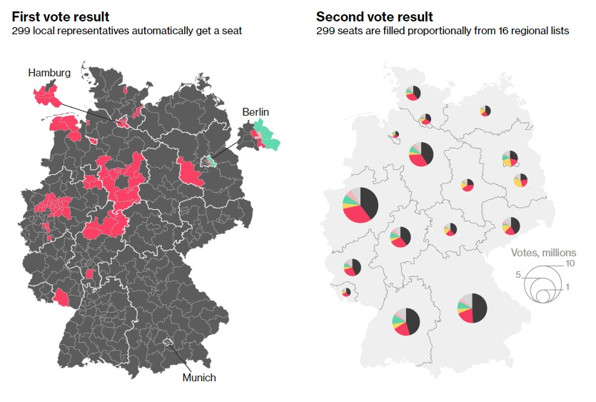 Vsetko_o_komplexnom_volebnom_procese_Nemecka_2017_2