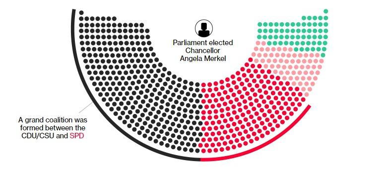 Vsetko_o_komplexnom_volebnom_procese_Nemecka_2017_4