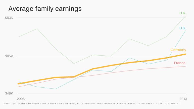 Sila_hospodarstva_Nemecka_maskuje_rastucu_nerovnost_2017_graf_3