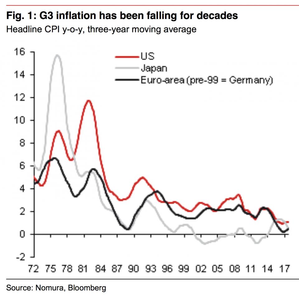 Amazon_znizuje_inflaciu_na_svetovej_urovni_graf