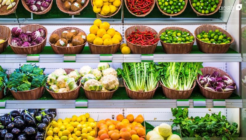Nikdy nevkročte do supermarketu bez konkrétneho plánu.