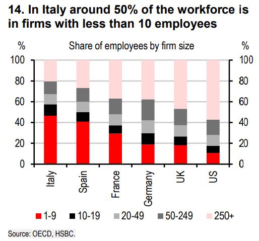 Silne_euro_bude_iba_jednym_z_problemov_Talianska_v_roku_2018_graf_1