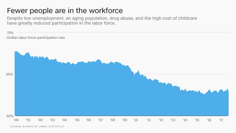 Od_Velkej_recesie_uplynulo_10_rokov_ako_sa_zotavili_Americania_graf_1