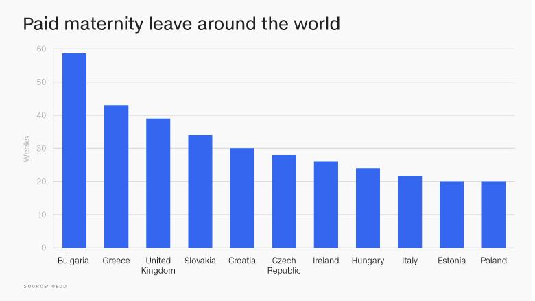Tieto_krajiny_ponukaju_najvyhodnejsiu_matersku_dovolenku_zoznam