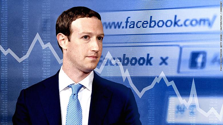 Hodnota_spolocnosti_Facebook_dnes_prepadla_o_37_miliard_2018