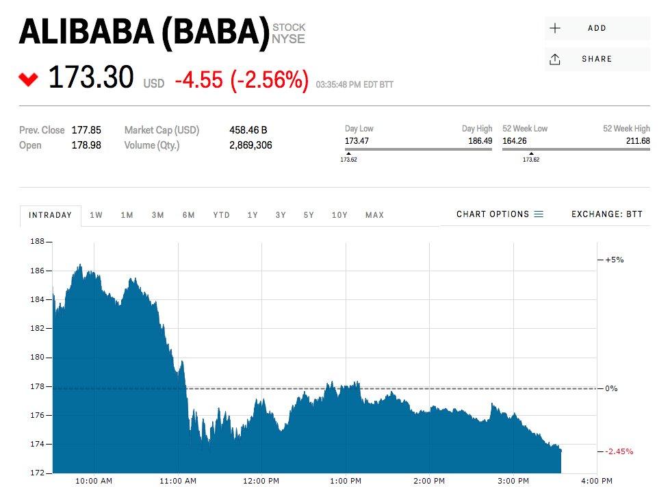 Prijmy_Alibaby_vzrastli_o_61_percent_a_prekonala_aj_skupiny_FAANG_BAT