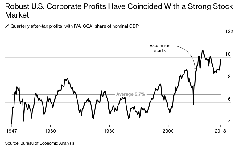 Svetova_ekonomika_pocituje_pad_Lehman_Brothers_aj_po_10_rokoch_6