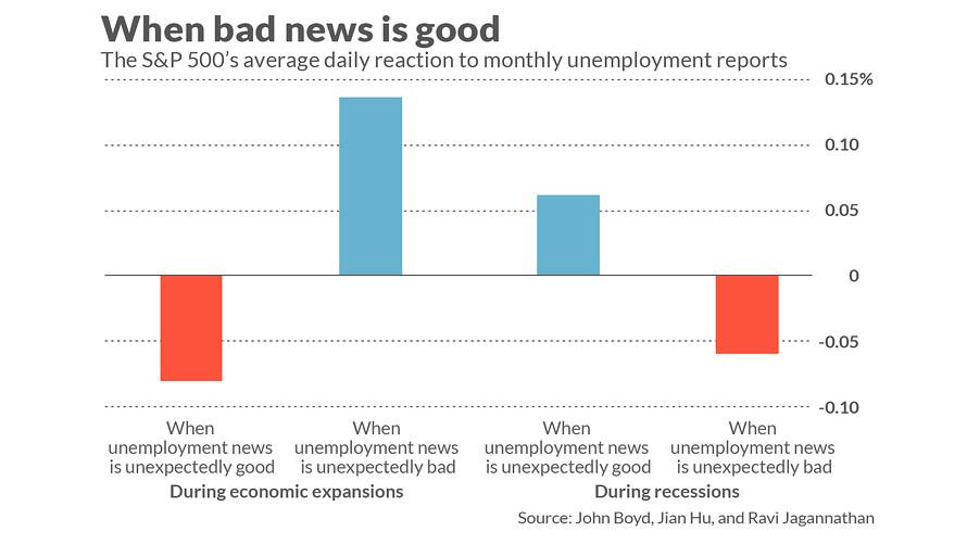 Co_znepokojuje_Wall_Street_viac_ako_recesia_1