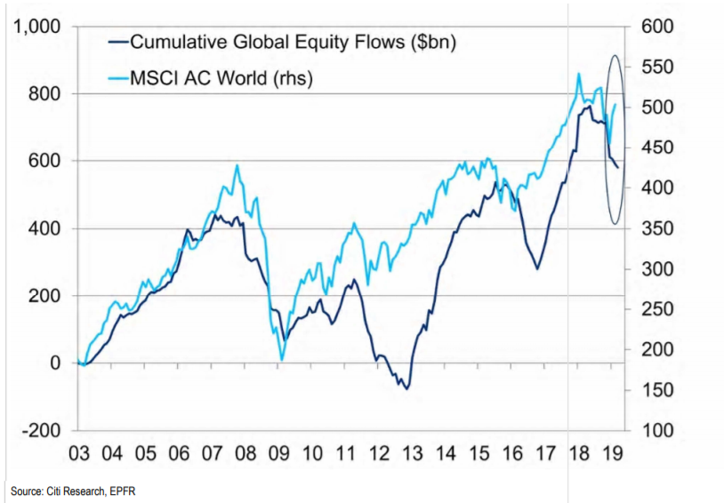 Zisk_akcioveho_trhu_je_za_10_rokov_najvacsim_v_140_rokoch_graf_1