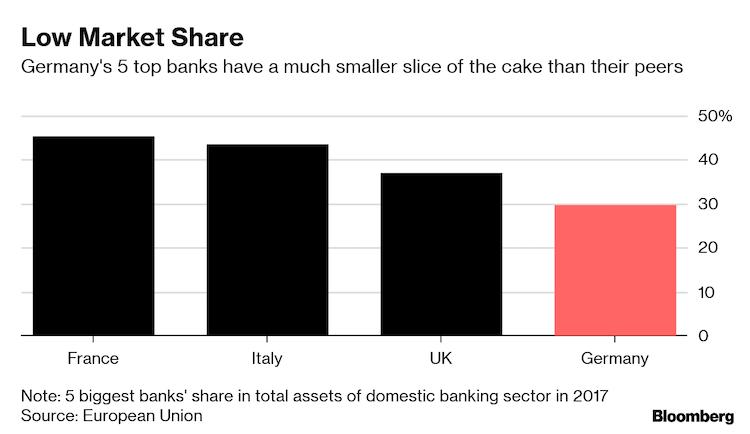 Pat_grafov_ukazuje_velke_problemy_nemeckych_bank_2