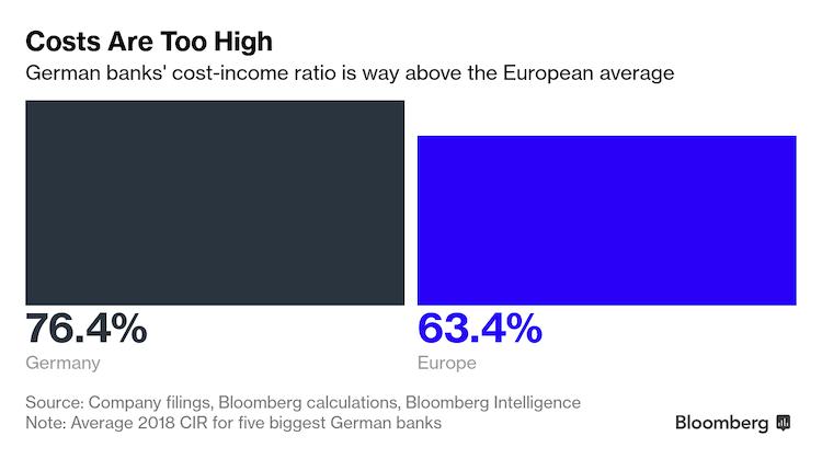 Pat_grafov_ukazuje_velke_problemy_nemeckych_bank_3