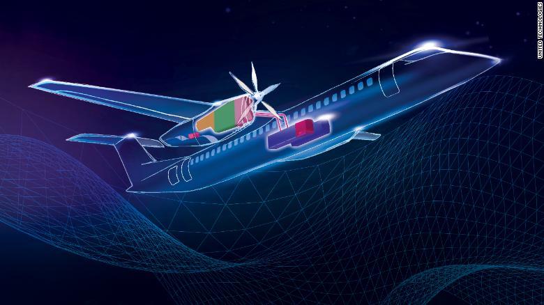 Vizualizácia riešení vykonaných v rámci hybridného projektu United Technologies.