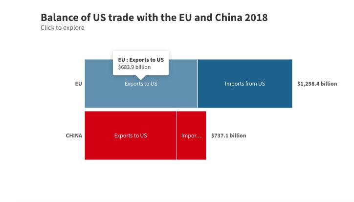 Obchodna_vojna_USA_s EU_by_bola_vaccsia_a_skodlivejsia_ako_s_cinou_1