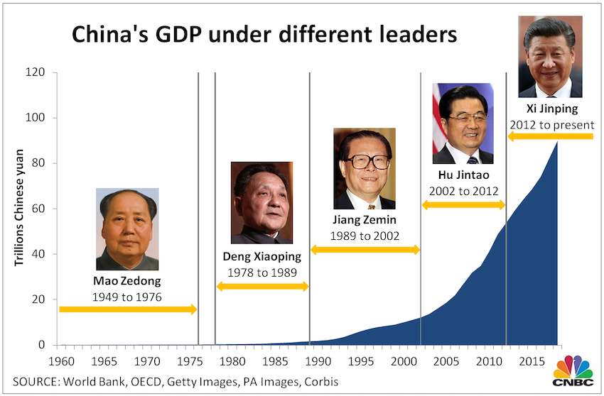 4_grafy_ukazujuce_rast_Ciny_ako_globalnej_ekonomickej_supervelmoci_1