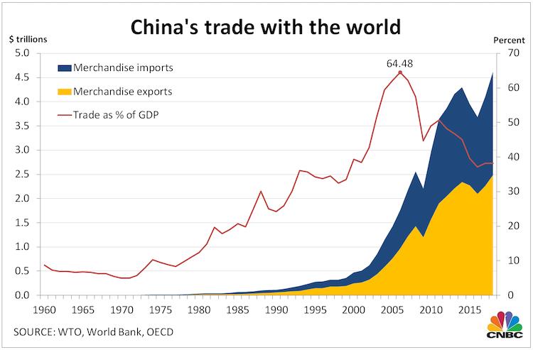 4_grafy_ukazujuce_rast_Ciny_ako_globalnej_ekonomickej_supervelmoci_2