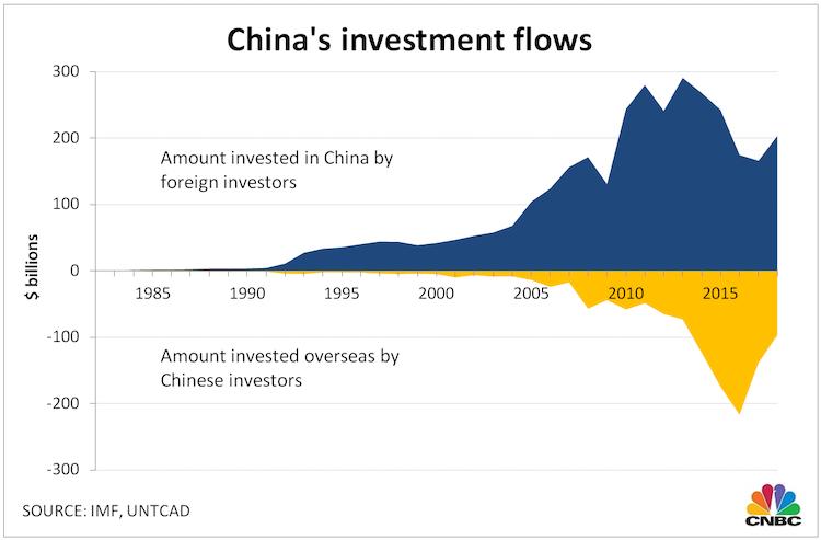 4_grafy_ukazujuce_rast_Ciny_ako_globalnej_ekonomickej_supervelmoci_3