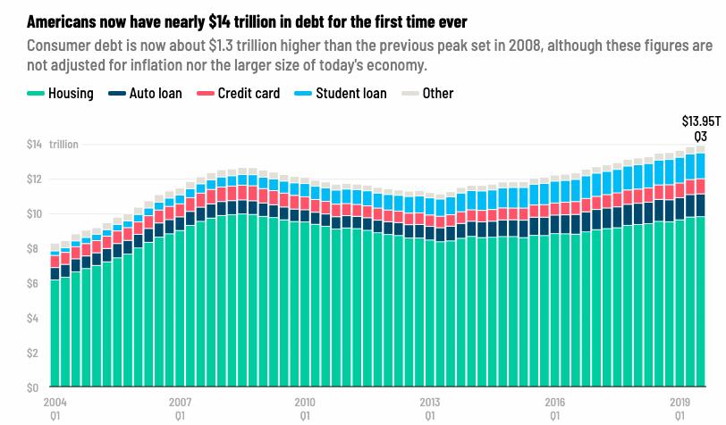 Americania_maju_aktualne_rekordny_dlh_14_bilionov_dolarov_graf