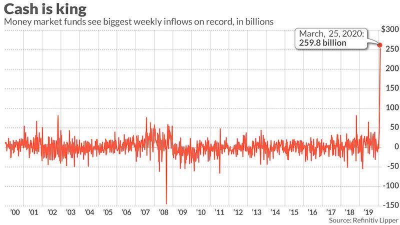 Graf_odrazajuci_paniku_investorov_ktoru_citili_uprostred_poslednych_nepokojov_graf