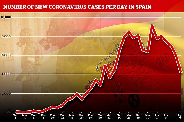 Koronavirus_Spanielsko_sa_stane_prvou_krajinou_v_Europe_s_univerzalnym_zakladnym_prijmom_graf