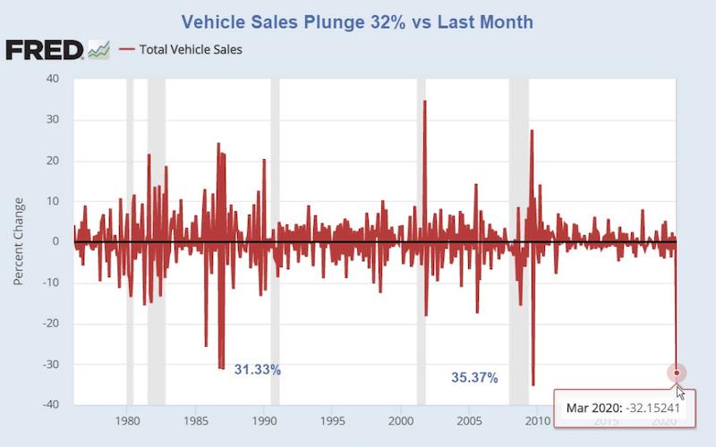 Predaj_automobilov_prepadol_najviac_od_roku_1987_graf_2
