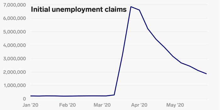 Americke_tyzdenne_ziadosti_o_davky_v_nezamestnanosti_dosiahli_19_miliona_1