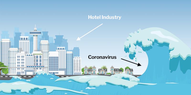 Hotely čelia problémom z dôvodu koronavírusu.