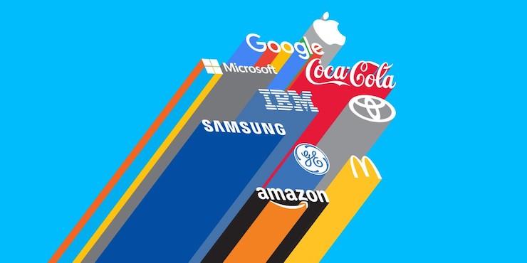Rebríček najziskovejších spoločností pre rok 2019.