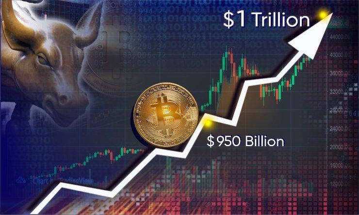 Bitcoin opäť na hodnote $1 bilióna.