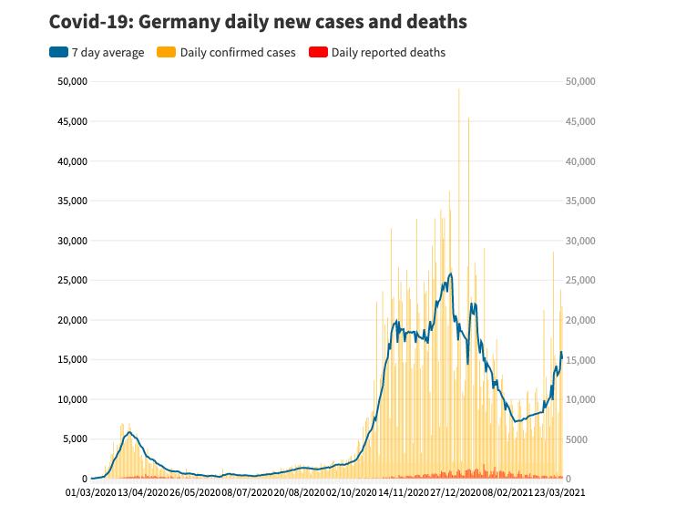 Dovera-vo-vedenie-Merkelovej-upada-ked-Nemecko-zasahuje-pandemia.jpeg-graf