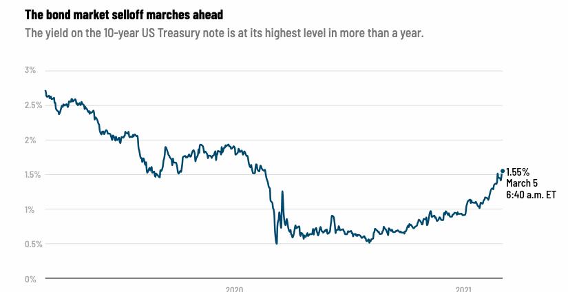 Kazdy-investor-chce-vediet-odpoved-na-tuto-otazku-graf