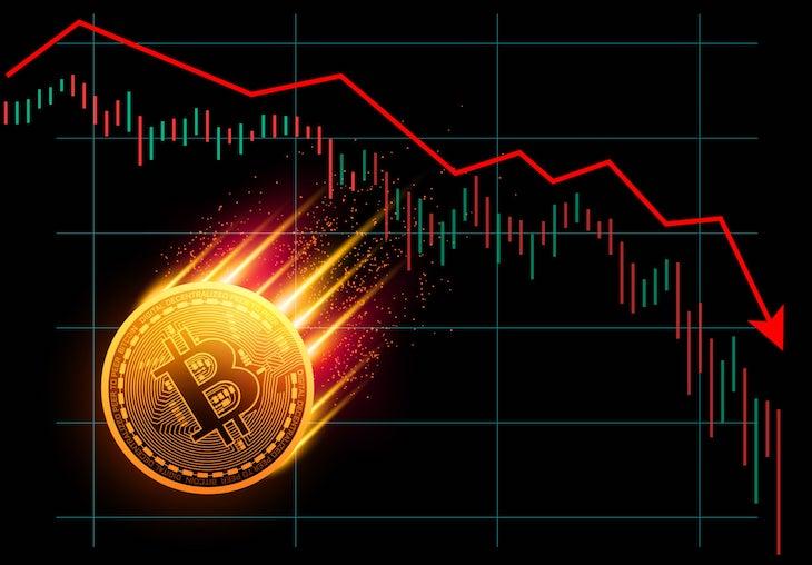 Pokles cien Bitcoinu, má vplyv na všetky virtuálne meny.