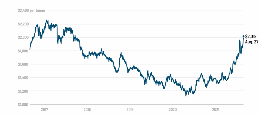 Cena-kavy-uz-na-4-rocnom-maxime-graf