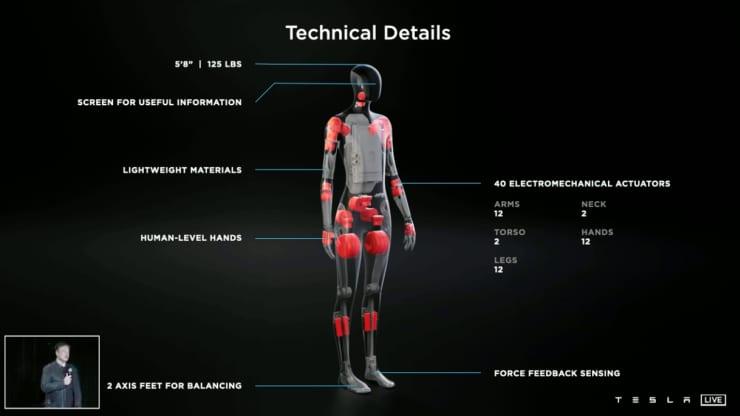 Elon-Musk-Tesla-do-buduceho-roka-postavi-prototyp-humanoidneho-robota-1