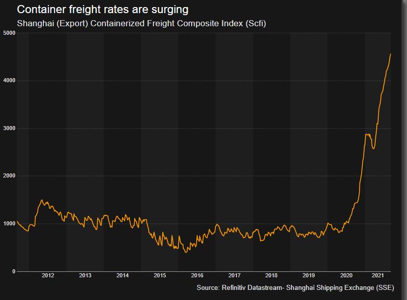 Ako-ECB-vnima-novy-inflacny-skok-inflacie-preprava