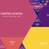 Takto vyzerá svetový dlh v hodnote $63 biliónov