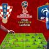 Koľko stojí lístok na finále Svetového pohára?