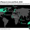 Rebríček najlepších krajín sveta pre prácu a život