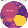 69 biliónov dolárov svetového dlhu v jednej infografike