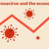 Covid-19 spôsobil rozsiahle šoky popredným svetovým ekonomikám